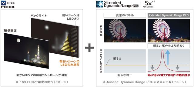 2018-03-06_sonystore-btavia-4k-hikaku-04.jpg