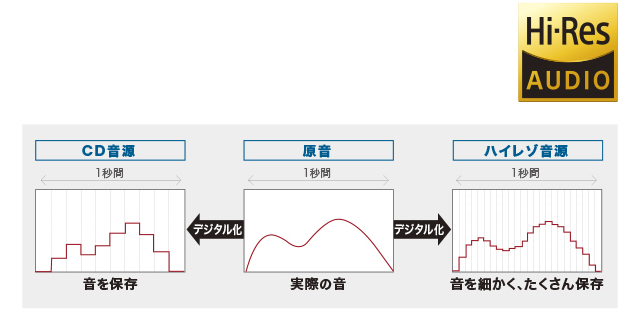 2018-03-06_sonystore-btavia-4k-hikaku-06.jpg