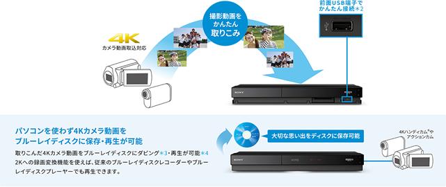 パソコンを使わずビデオカメラの動画をブルーレイディスクに保存・再生が可能