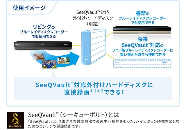 SeeQVault(TM)対応の外付けハードディスクへの直接録画が可能