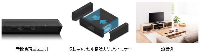 「HT-ST3」は省スペースで、薄型ながら、ハイクオリティーな音の再現が可能