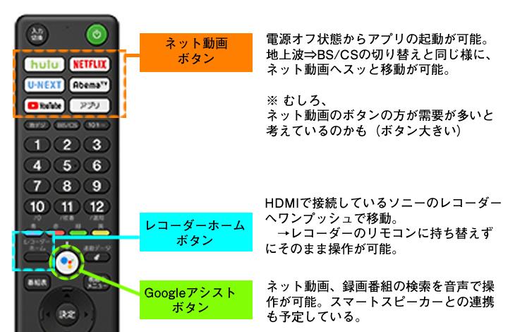 2018年夏モデルのブラビアのリモコンはネット動画ボタンを搭載
