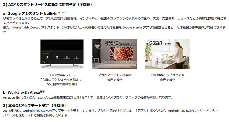 Works with Googleアシスタント、Works with Alexaに年内対応