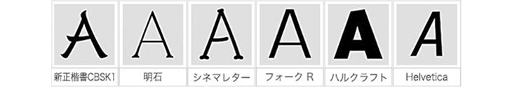 選べるフォントは6種類
