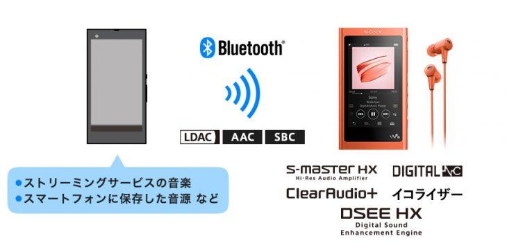 スマホの音楽をウォークマンで聞く「Bluetoothレシーバー機能」