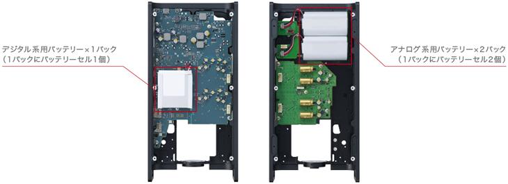 5つのバッテリーセルを使用し、各部に安定したクリーンな電源供給を実現する独立電源システム
