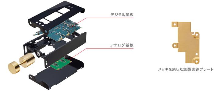 アナログ基板とデジタル基板の分離とグラウンドの強化