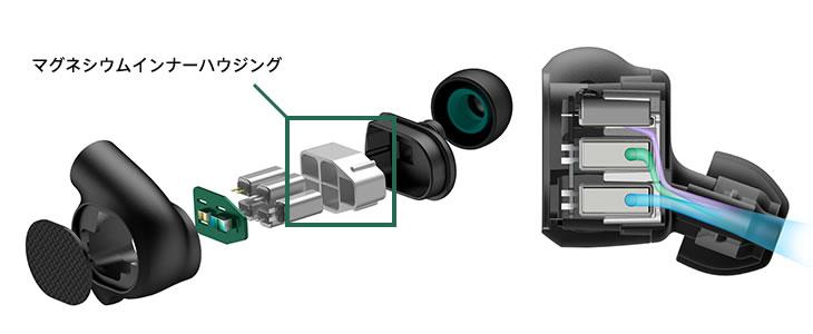 不要な振動をおさえ、BAドライバーユニットの持つ自然な高音をそのまま聞くことが可能