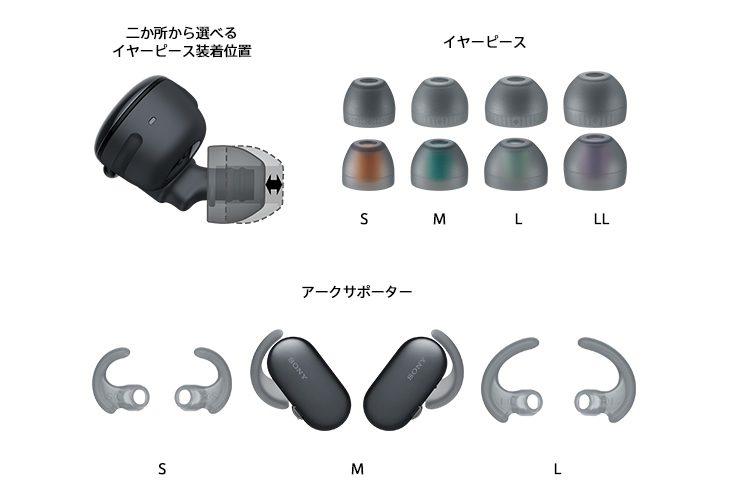 イヤーピース装着位置の調節や、3サイズから選べるアークサポーターによる高い装着性