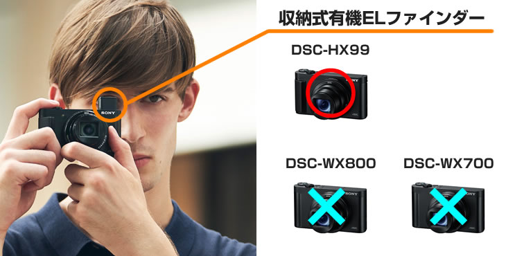 ファインダーが必要ならDSC-HX99を選ぼう