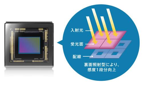 裏面照射型CMOSセンサー Exmor R搭載 暗いシーンでも美しく