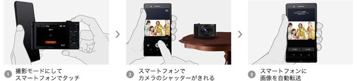 「ワンタッチリモート」でスマートフォンでのリモコン撮影も可能