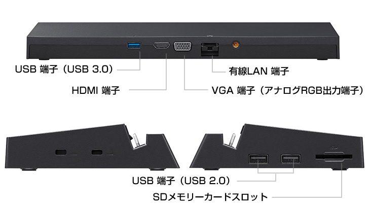 キーボードユニットと同じインターフェース